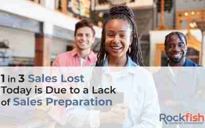 Does Your Sales Team Have The Skills To Succeed?